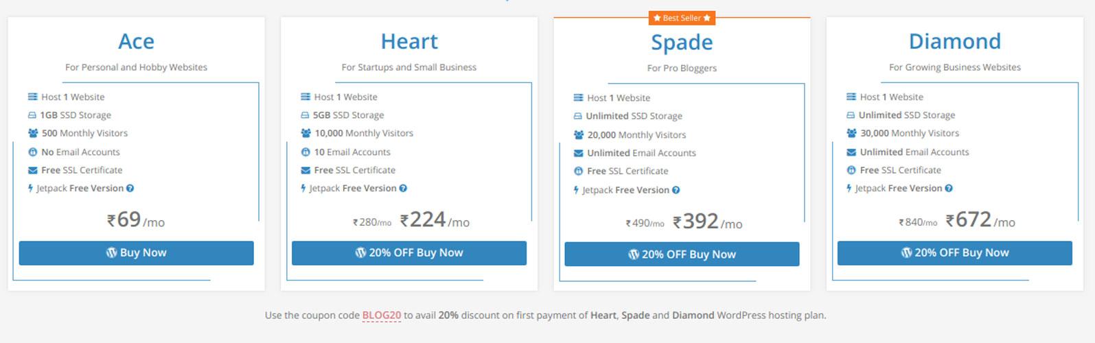 WordPress hosting + Jetpack (Free version)